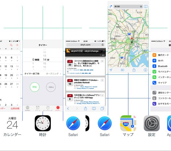 アイキャッチ - iOS7でスワイプしアプリ終了させたのにマルチタスク画面に残ってしまったアプリの終了方法