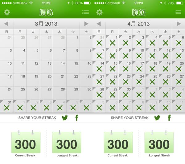 3月、4月の記録 - 腹筋300日続いたよ! - 視線きらさずコツコツの成果