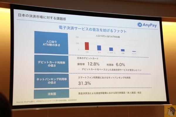 日本の電子決済普及を妨げるファクター - 割り勘アプリ『paymo』を使い支払いはキャッシュレスに / AnyPay社の記者会見に行ってきました!