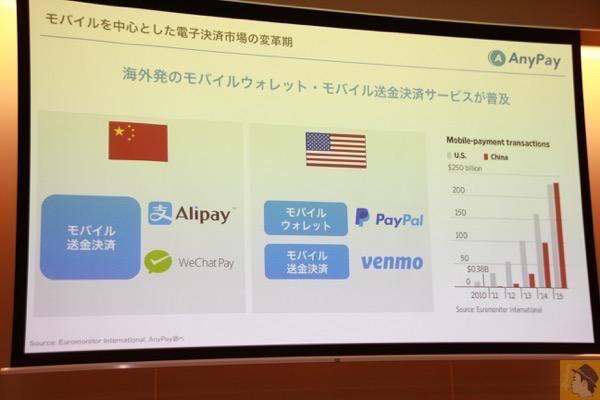 モバイルを中心とした電子決済市場の変革 - 割り勘アプリ『paymo』を使い支払いはキャッシュレスに / AnyPay社の記者会見に行ってきました!