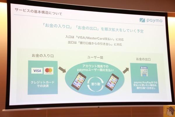 サービス基本構造 - 割り勘アプリ『paymo』を使い支払いはキャッシュレスに / AnyPay社の記者会見に行ってきました!