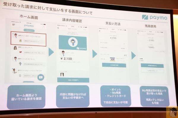 請求を受け取った側 - 割り勘アプリ『paymo』を使い支払いはキャッシュレスに / AnyPay社の記者会見に行ってきました!